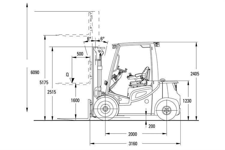 jungheinrich tfgs50s treibgasstapler mieten zeppelin rental. Black Bedroom Furniture Sets. Home Design Ideas